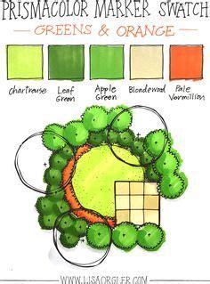 Landscape architecture design thesis topics